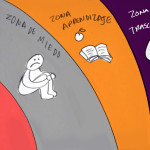 Como pasar de la Ilusión del Miedo a la Trascendencia